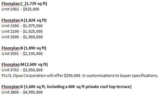 floorplan numbers